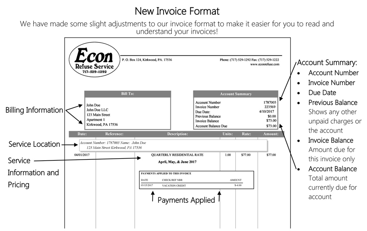 new-invoice-format